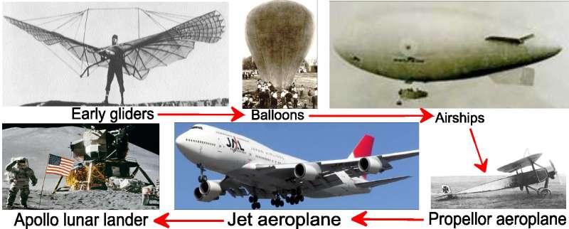 history of aircraft essay