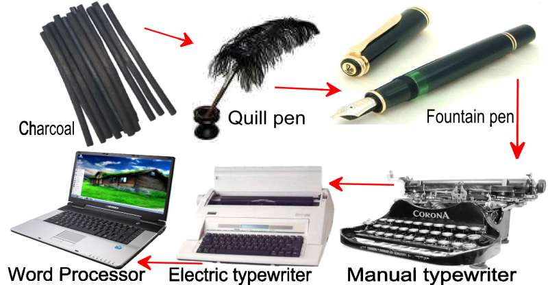 evolution of technology essay The evolution of radio essay writing service, custom the evolution of radio papers, term papers, free the evolution of radio samples, research papers, help.